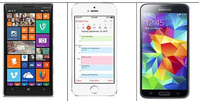 Nokia Lumia 930 vs iPhone 5S vs Samsung Galaxy S5 – specs comparison