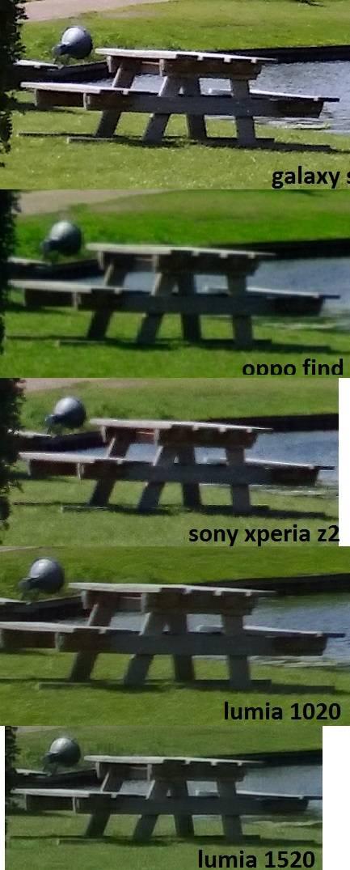 Smartphone comparison between cameras