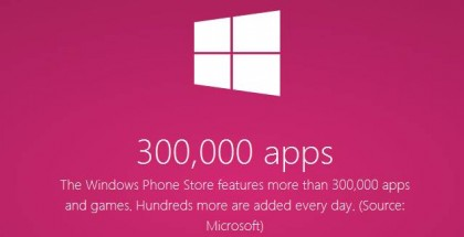 Windows Phone Store reached 300000 apps