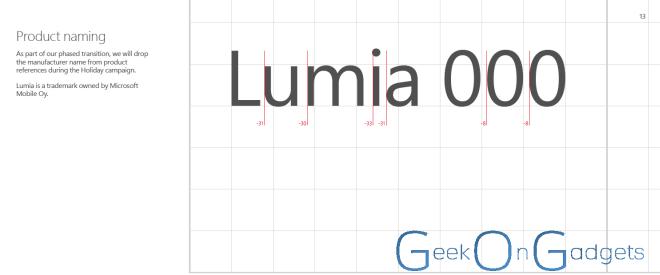 Lumia branding