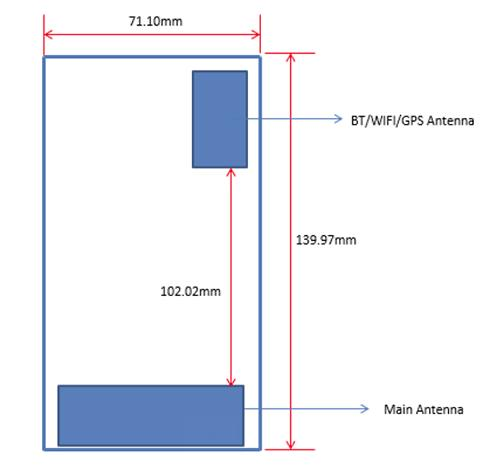 Lumia RM-1090