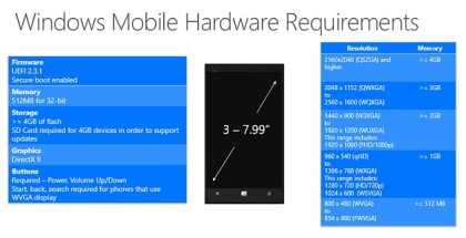 Windows Mobile requirements