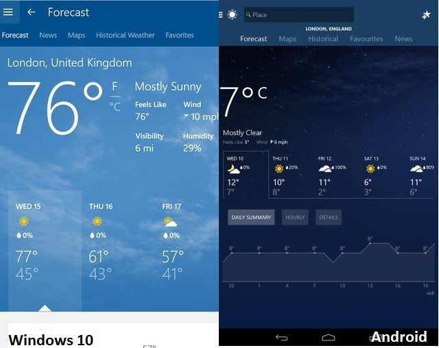 First look at the universal MSN apps