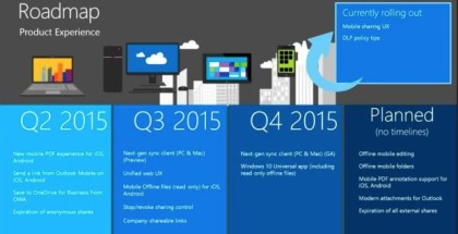 OneDrive roadmap for 2015