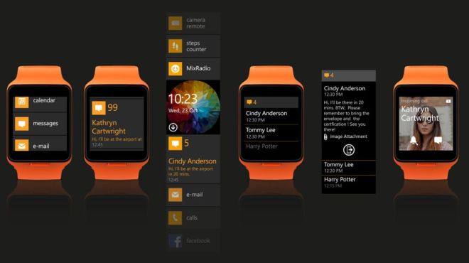 This is the cancelled Nokia / Microsoft smartwatch
