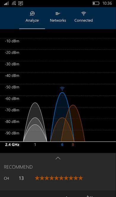 wifi analyzer for phones