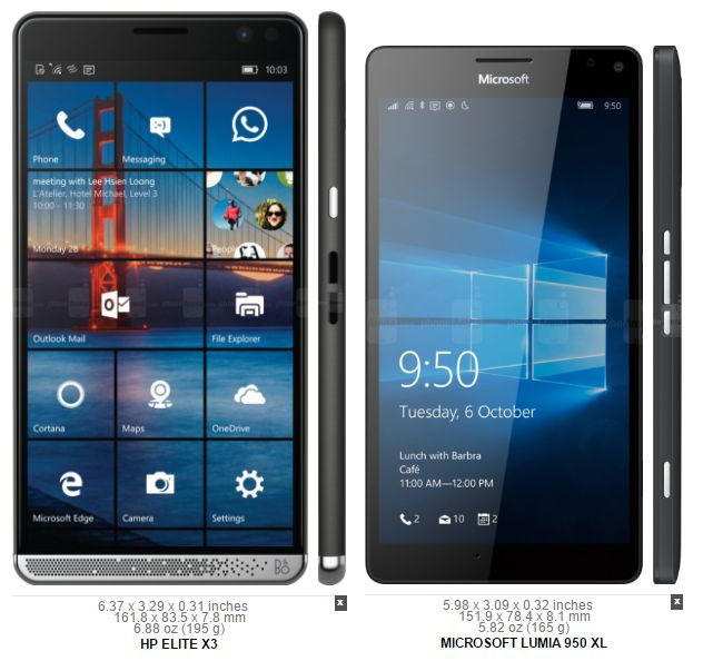 hp elite x3 vs Lumia 950 XL size and dimentions
