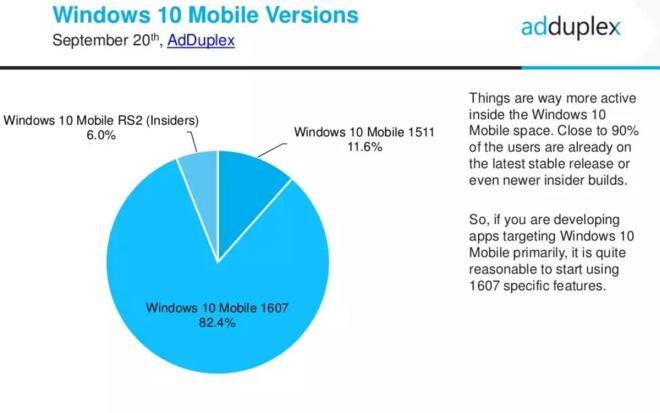 Windows 10 Mobile September 2016