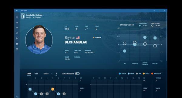 PGA Tour Windows 10 PC