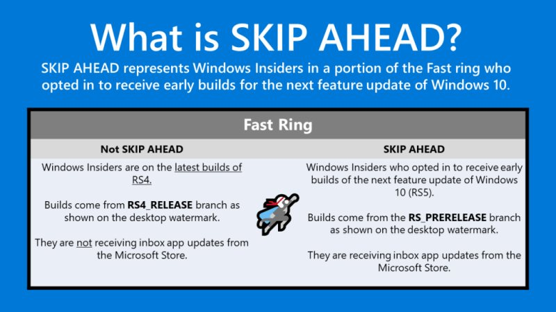 Windows insider skip ahead