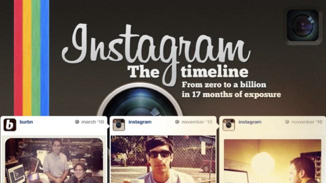 instagram social service