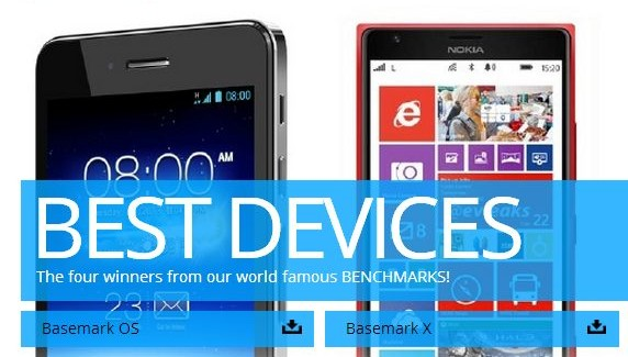 the best smartphone for games 2014
