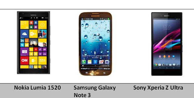 Nokia Lumia 1520 vs Samsung Galaxy Note 3 vs Sony Xperia Z Ultra