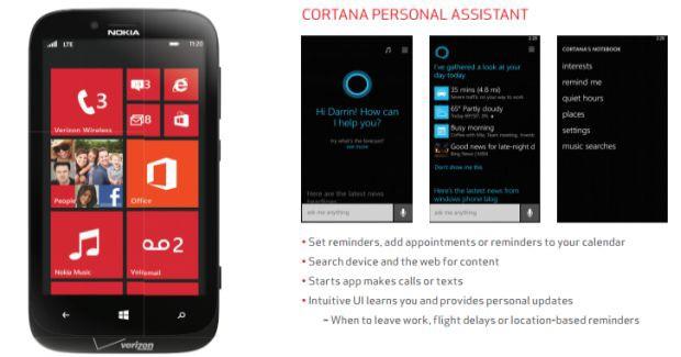Nokia Lumia 822 for Verizon