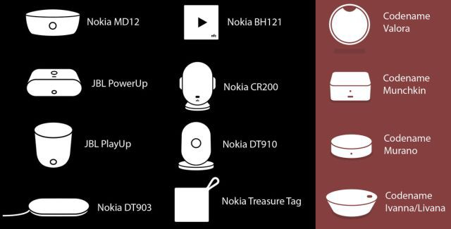 Microsoft prepares four new phone accessories, including a docking station for Continuum