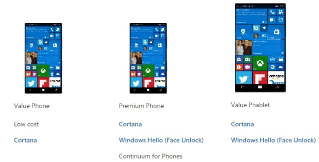 Microsoft publishes hardware recommendations for Windows 10 Phones