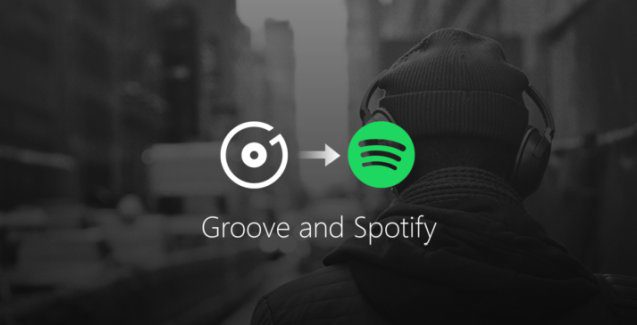 Spotify Groove Music