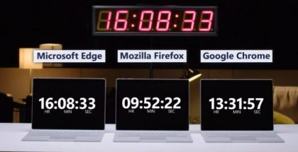 Microsoft Edge vs Google Chrome vs Mozilla Firefox