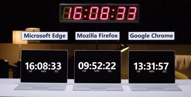 Microsoft Edge vs Google Chrome vs Mozilla Firefox